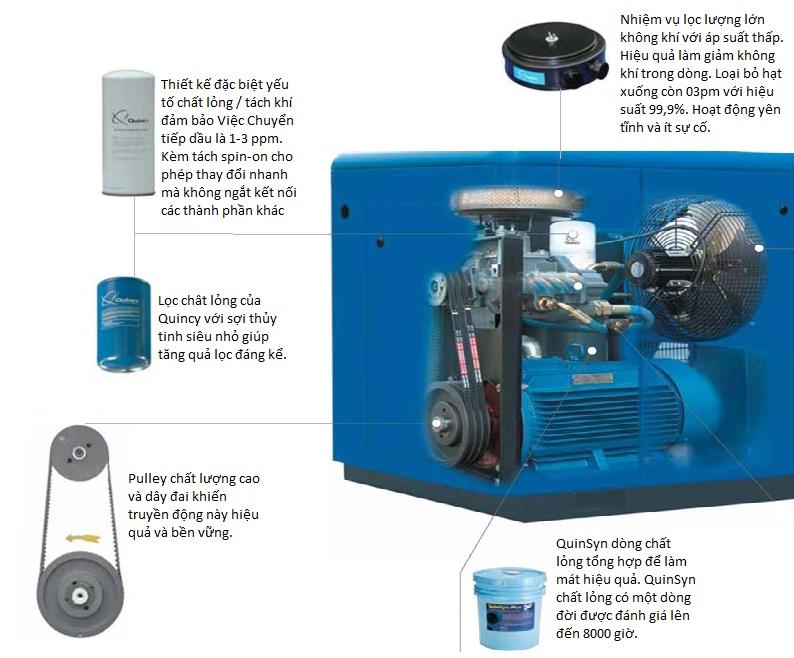 Hệ thống lọc và làm mát thông minh của máy nén khí Quicy